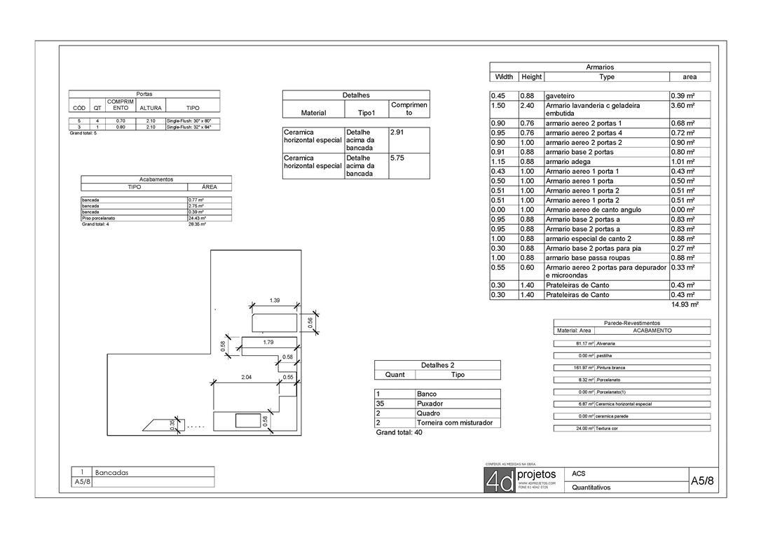 DA CASA POR METRO QUADRADO 4d Projetos Arquitetura Sustentável #505050 1086 768